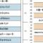 第13回浜名湖フォークジャンボリー出演者